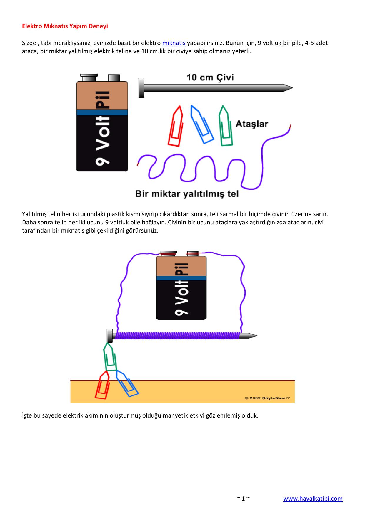 Solenoidin manyetik alanı. elektromıknatıslar