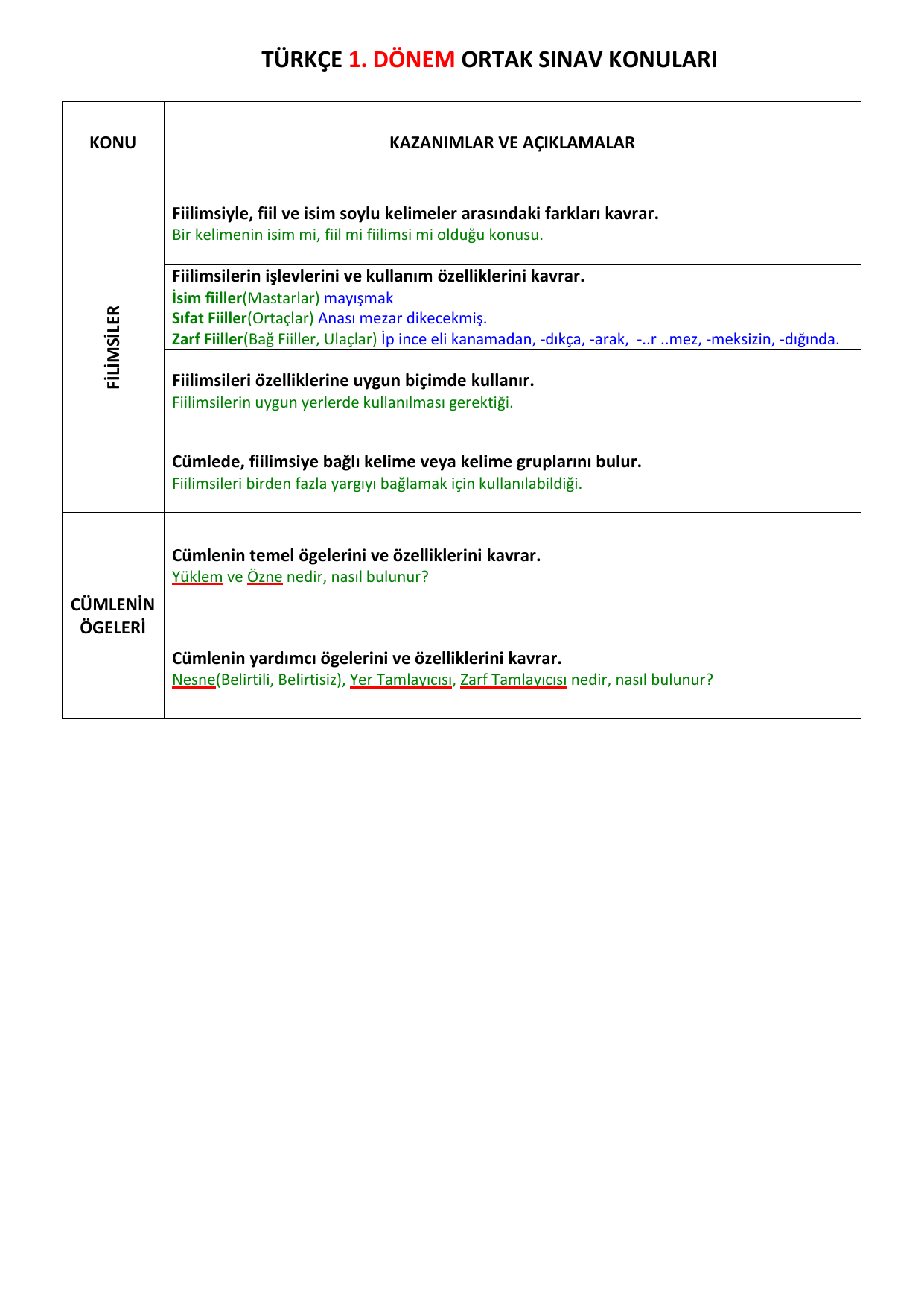 Bitkin doğal kaynaklar: örnekler. Bitkin doğal kaynaklar yenilenebilir ve yenilenemez 71