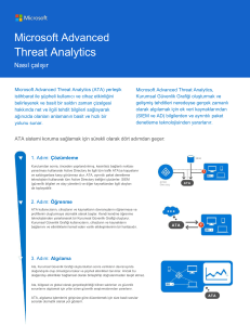 Threat Analytics